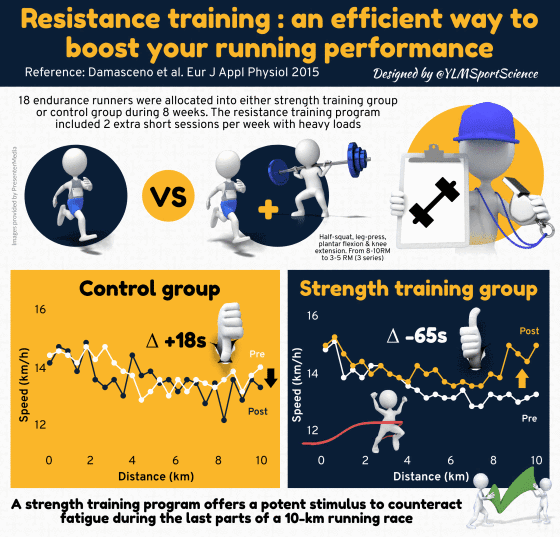 Resistance training and benefits